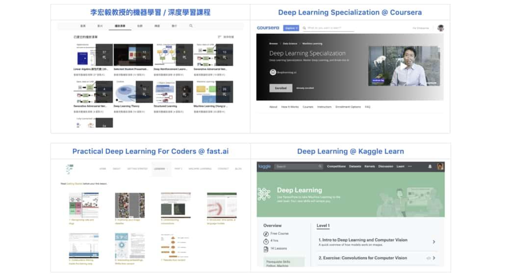LeeMeng - AI 如何找出你的喵:直觀理解卷積神經網路